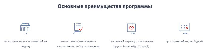 Преимущества программы «Овердрафт» от банка ВТБ 24