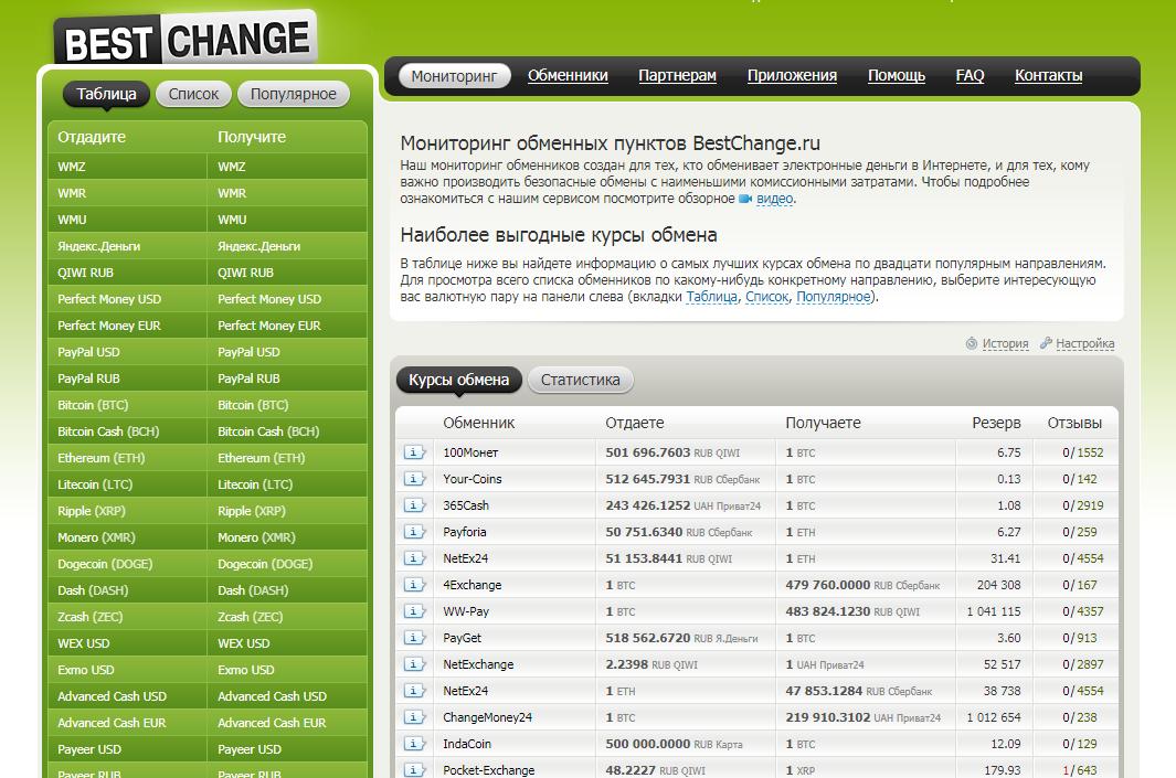 Сайт Bestchange для обмена валют